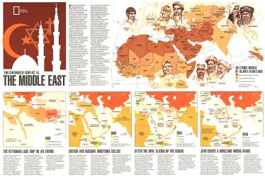 1980 Two Centuries of Conflict in the Middle East Map by National Geographic Maps