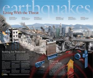 2006 Earthquakes, Living With the Threat by National Geographic Maps