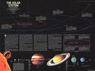 1981 Solar System by National Geographic Maps