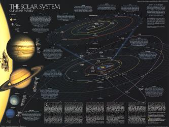 1990 Solar System by National Geographic Maps