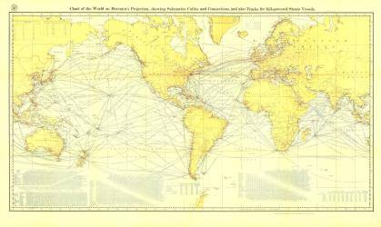 1905 Chart of the World on Mercator's Projection by National Geographic Maps