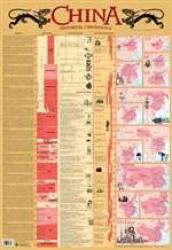 China Historical Chronology, Laminated Wall Map by Odyssey Publications