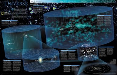 The Universe Wall Map (31.25 x 20.25 inches) (Tubed) by National Geographic Maps