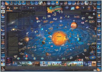 Dino's Illustrated Map of the Solar System by Dino Maps