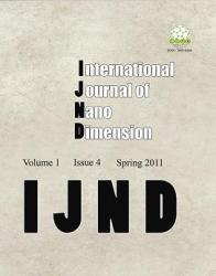 International Journal of Nano Dimension (IJND)